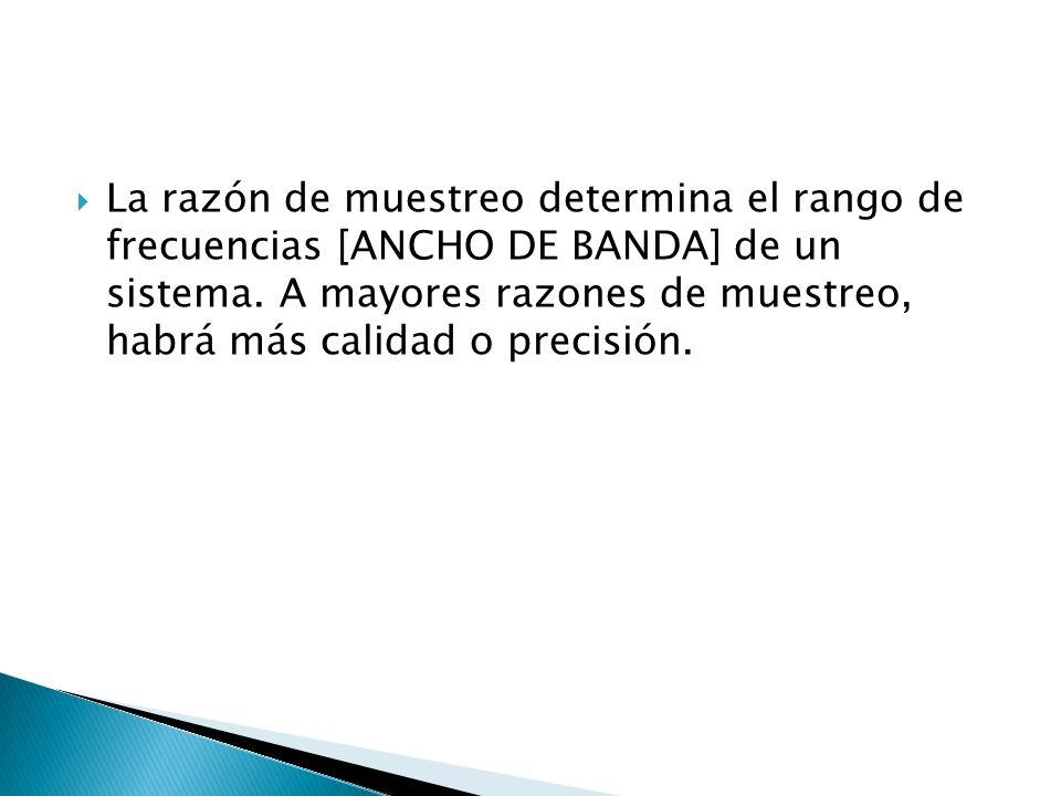 La razón de muestreo determina el rango de frecuencias [ANCHO DE BANDA] de un sistema.
